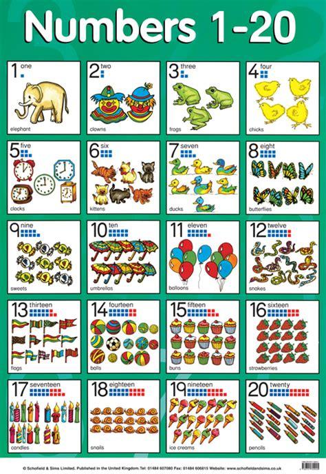 esl printables numbers 1 20 number names worksheets 187 numbers in english 1 to 20