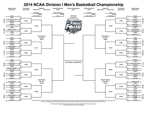 march madness 2014 ncaa mens tournament bracket ncaa march madness 2014 bracket photo sports videos