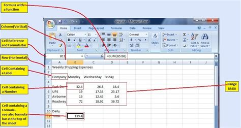Components Of A Spreadsheet by Cs100 Spreadsheet Seminar Components Of A Spreadsheet