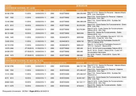 calendario de pagos mensual marzo 2016 jubilados calendario de pago de iva marzo 2016 www fecha pago de