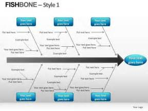 fishbone diagram powerpoint template search results for fishbone template editable calendar