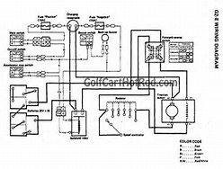 wiring schematic for yamaha golf cart image gallery wiring schematic for yamaha golf cart