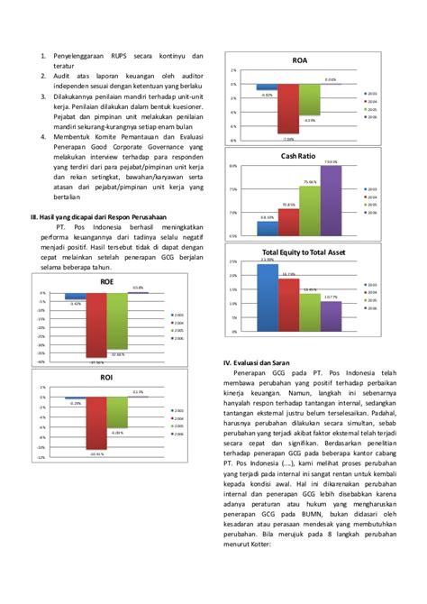 ketentuan membuat kuesioner change management pt pos indonesia