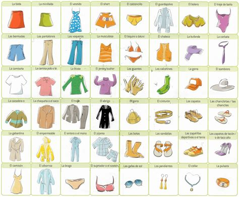 recortar imagenes en ingles ropa de las mujeres clases de espa 241 ol pinterest la