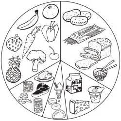 my plate coloring page my plate coloring page αναζήτηση diatrofi