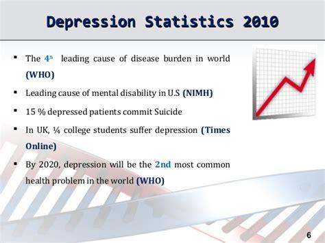 nimh depression nimh genetics depression autos post