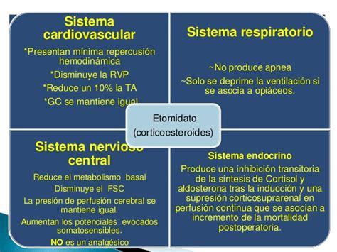 inductor enzimatico hepatico opioides