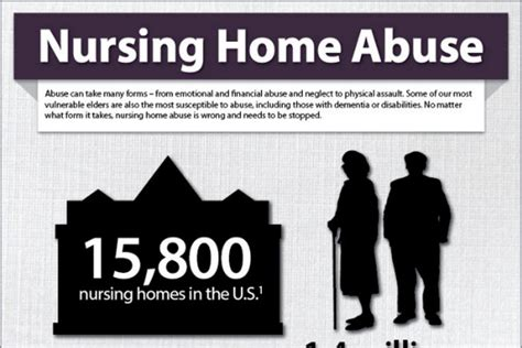 17 elderly abuse in nursing homes statistics
