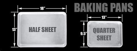 baking templates baking templates by mykitchencalculator