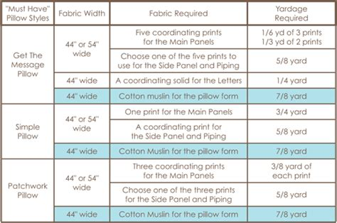 Pillow Sizes Chart by Pillows Sizes Room Ornament