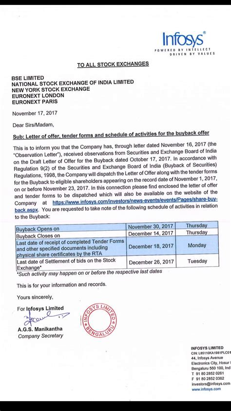 Infosys Offer Letter Queries how do i participate in the infosys buyback offer stocks trading q a by zerodha all your