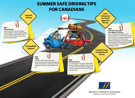 7 Tips For Being A Safe Driver On The Road by Related Keywords Suggestions For Safe Driving Tips