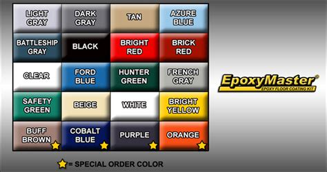 epoxy paint colors how to the right epoxy color for your garage or bas