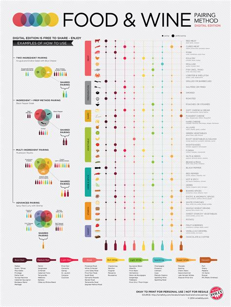 best food and wine pairings pairing wine with fish wine folly