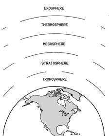 layers of the atmosphere worksheet the atmosphere merges