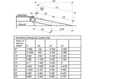 build  shed ramp shed ramp icreatablescom