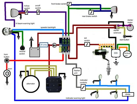 fuse block wiring diagram fuse block wiring diagram