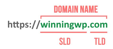 subdomain    create  winningwp