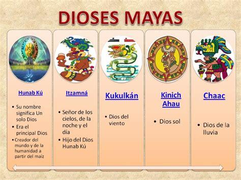 imagenes religion maya mayas