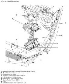 car engine repair manual 2004 chevrolet tahoe parental controls service manual how to replace ecm for a 2004 chevrolet tahoe 2004 chevrolet s10 install ecu