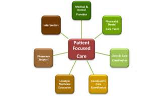 health homes patient centered home pcmh family healthcare