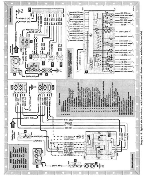 citroen saxo wiring diagrams wiring diagram with description