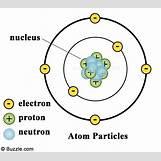 Gold Atomic Structure Model | 450 x 400 jpeg 59kB
