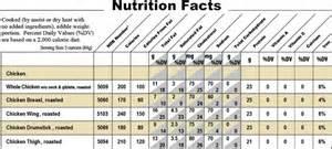 chicken breast 6 oz chicken breast nutrition