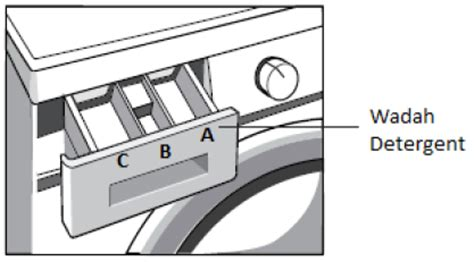 Mesin Cuci Lg Matic instalasi dan cara penggunaan mesin cuci front loading s s e