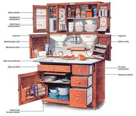 kitchen cabinet us history significance u s history kitchen cabinet microwave
