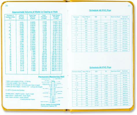 survey field book template forestry suppliers inc product page redirect