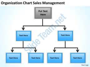 business process flow chart template best photos of office flow chart templates powerpoint