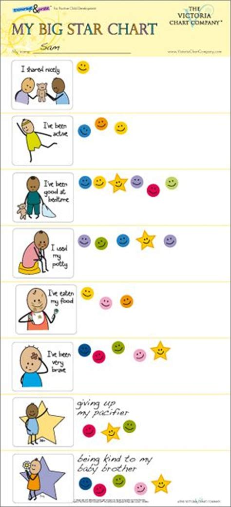 toddler incentive chart agi mapeadosencolombia co