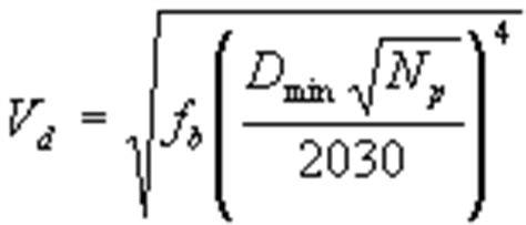 ported vented box equations formulas design calculator vd