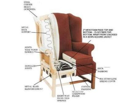 Local Furniture Upholstery Shops Wm Upholstery 818 783 0369 Burbank Ca 91505 818 783