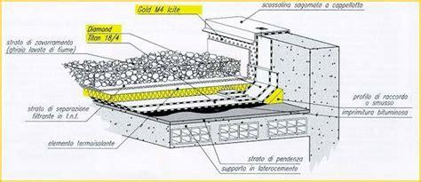 isolamento terrazza calpestabile isolamento termico tetto piano calpestabile confortevole