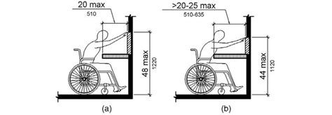 ada sink faucet reach requirements a simple guide to the ada standards for accessible