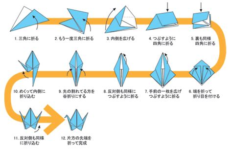 Origin Of Origami - origami meaning comot