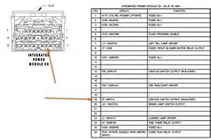 2007 chrysler sebring fuse box diagram auto cars price and release