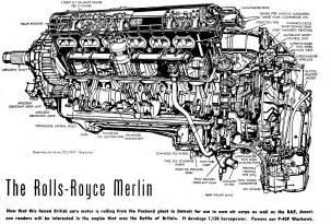 Rolls Royce Merlin Horsepower Litot High Altitude Flight Superchargers And Engines