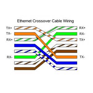 poe cat5e wiring diagram poe wiring diagram free
