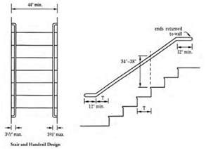Height Of Banister On Stairs by Residential Stair Railing Height Code Railing Building