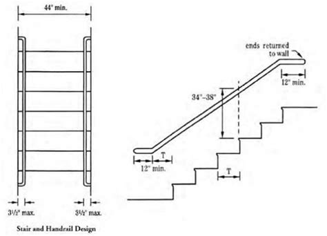 height of banister on stairs residential stair railing height code railing building