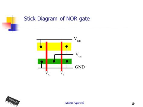 Diagram Of And Gate