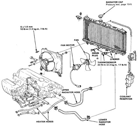 Glamorous N54 Engine Cooling System Diagram Pictures Best Image