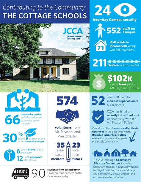 residential care jcca