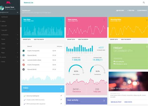 themeforest ubold best premium responsive admin dashboard templates 2013