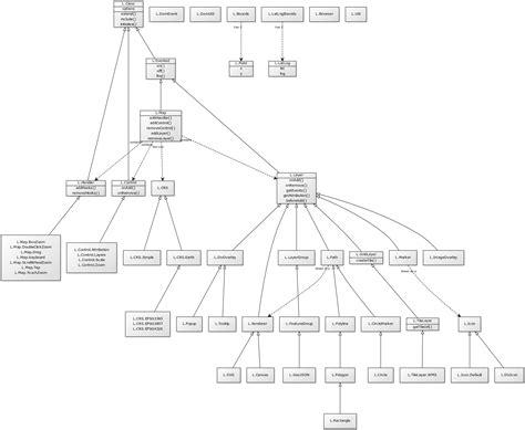 tutorial qgis bahasa leaflet class diagram dosen gis