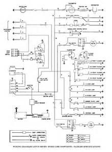 rv holding tank sensor wiring diagram car wiring diagrams