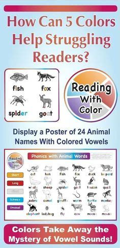 printable vowels poster 1000 images about ell tools on pinterest long vowels